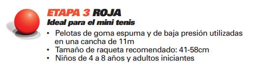 Tennis Concept. Etapa Roja.